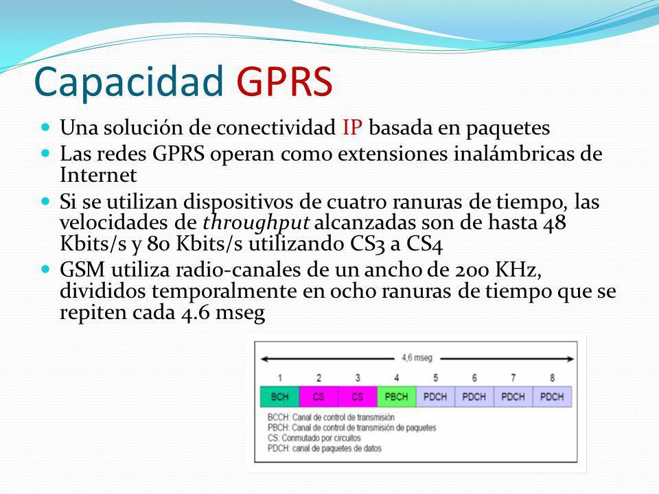 Capacidad GPRS Una solución de conectividad IP basada en paquetes