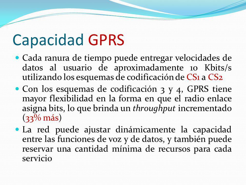 Capacidad GPRS