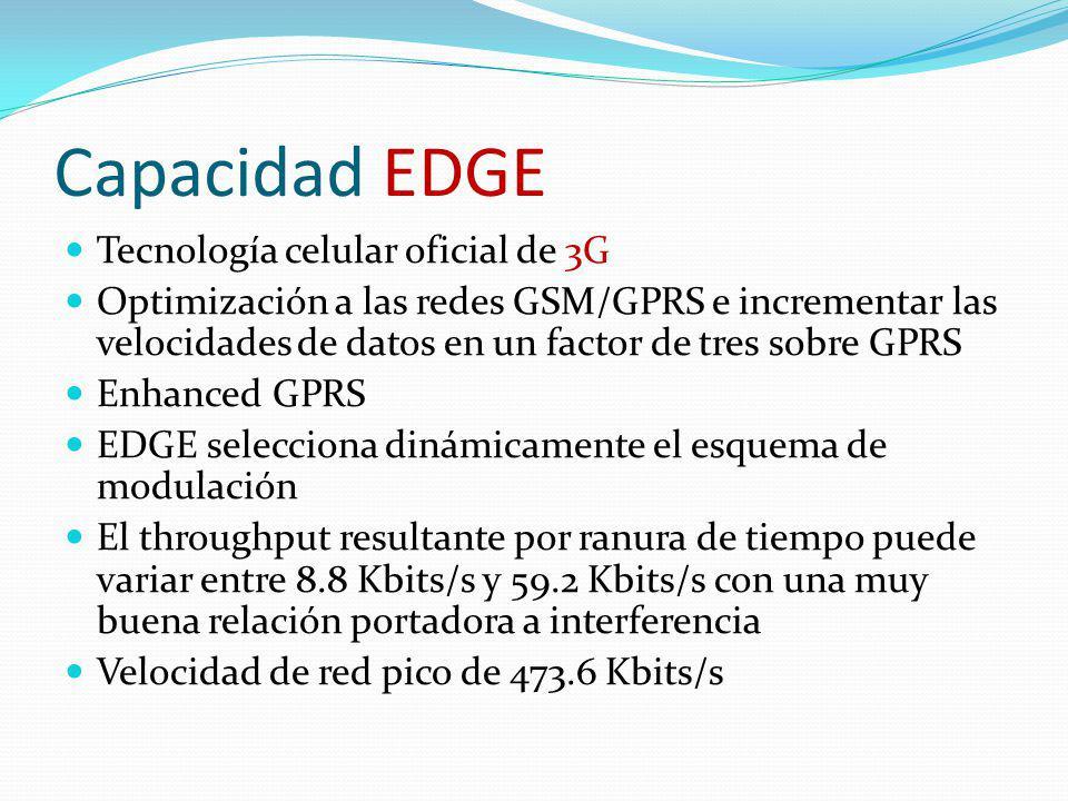 Capacidad EDGE Tecnología celular oficial de 3G