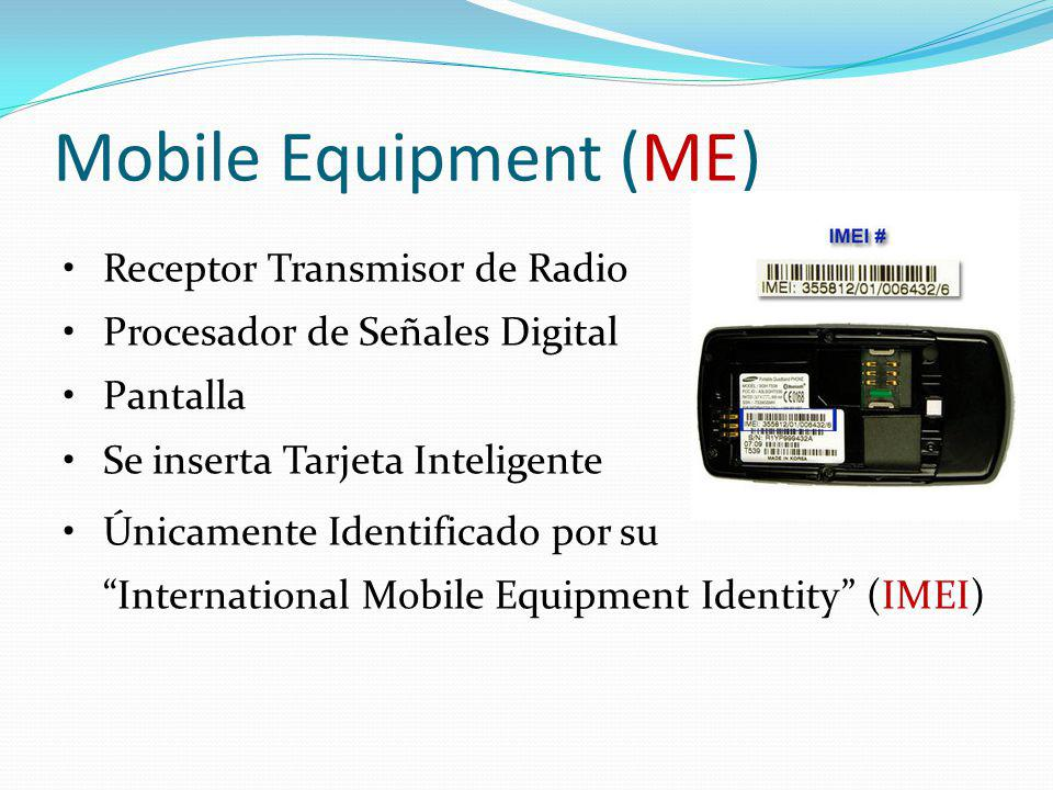 Mobile Equipment (ME) Receptor Transmisor de Radio