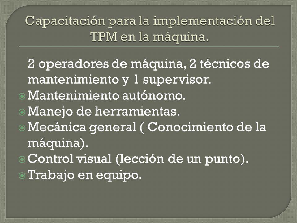 Capacitación para la implementación del TPM en la máquina.