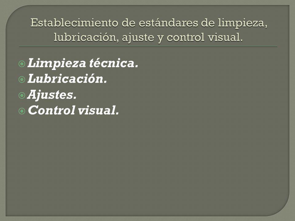 Limpieza técnica. Lubricación. Ajustes. Control visual.