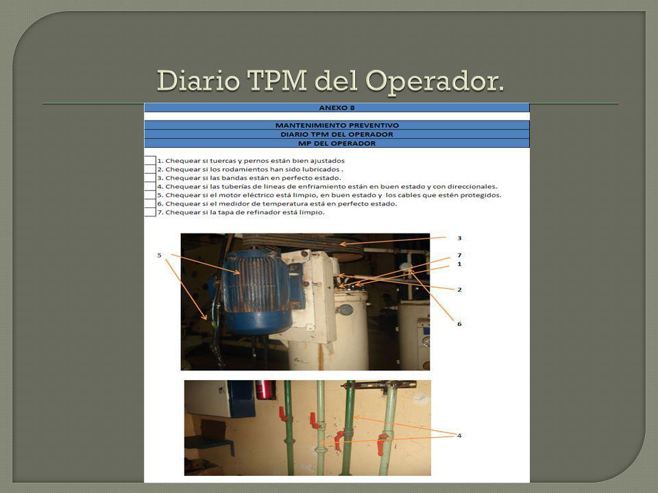 Diario TPM del Operador.