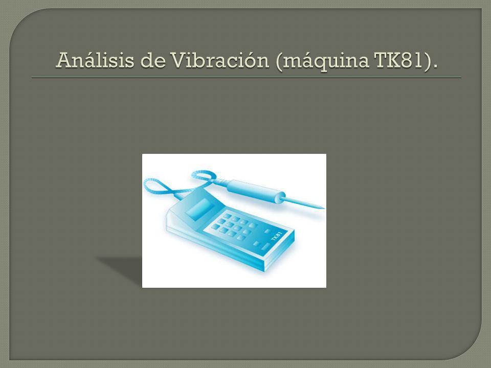 Análisis de Vibración (máquina TK81).