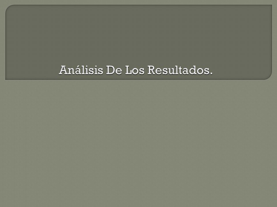 Análisis De Los Resultados.
