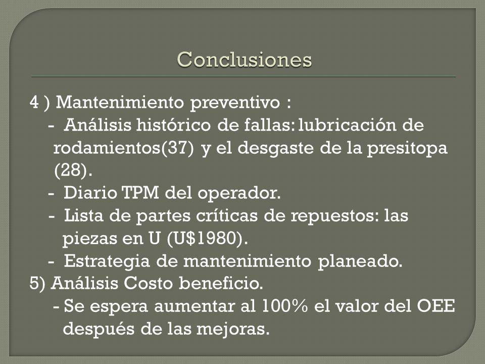 Conclusiones 4 ) Mantenimiento preventivo :