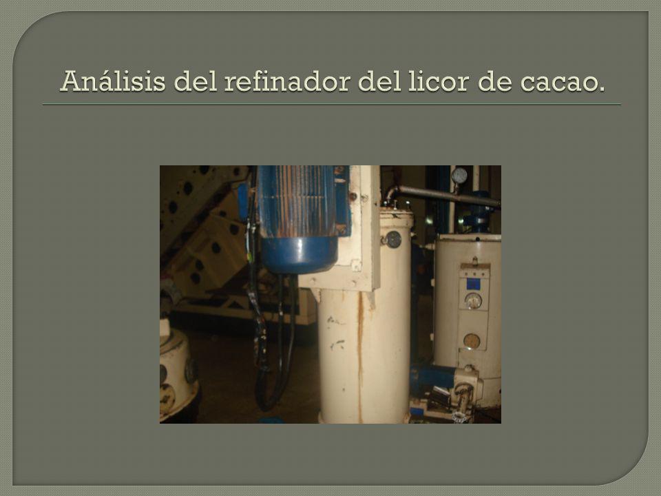 Análisis del refinador del licor de cacao.