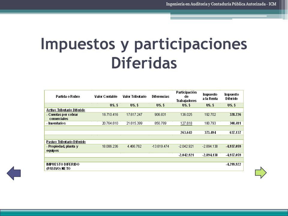 Impuestos y participaciones Diferidas