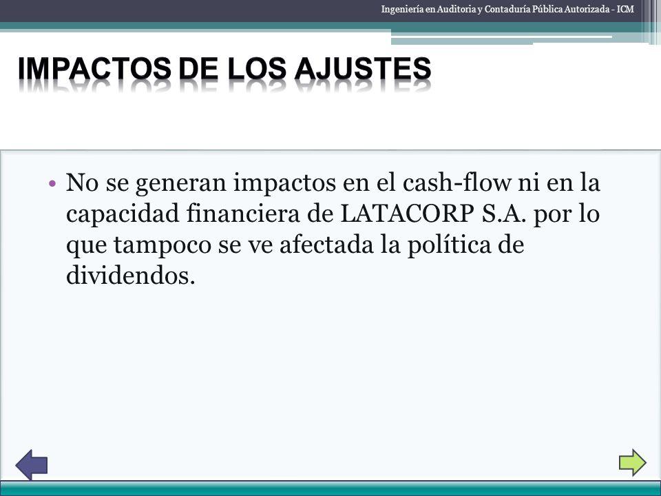 IMPACTOS DE LOS AJUSTES