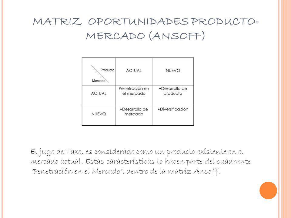 MATRIZ OPORTUNIDADES PRODUCTO- MERCADO (ANSOFF)