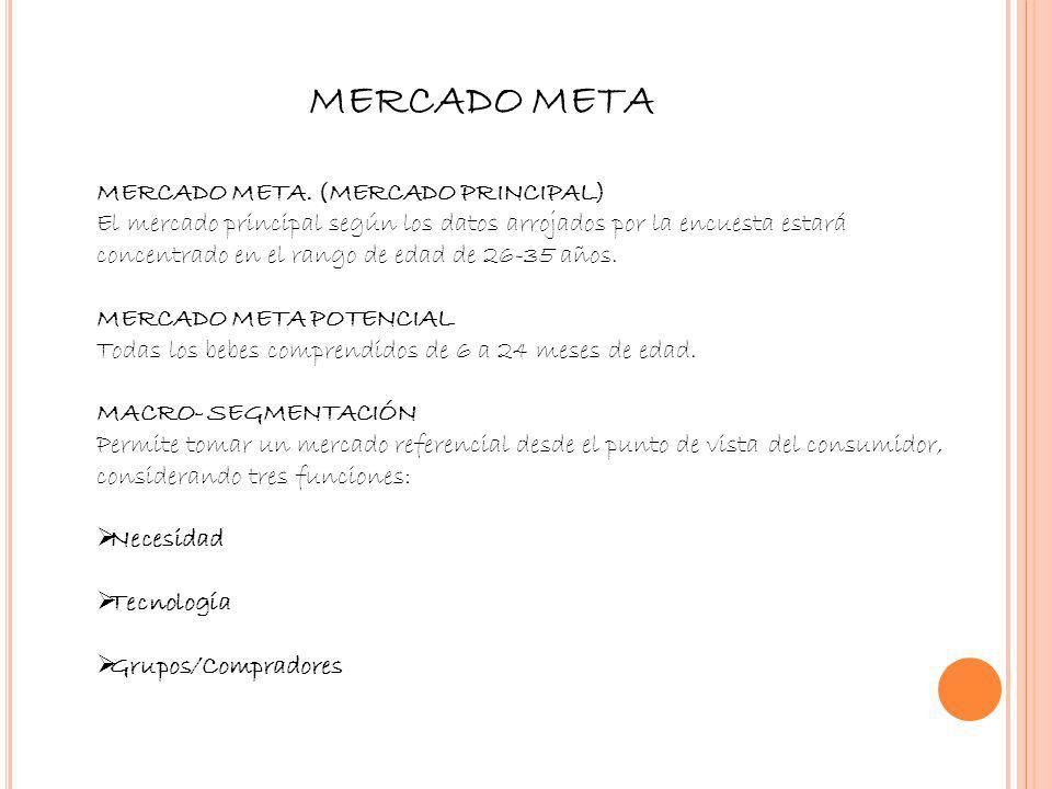 MERCADO META MERCADO META. (MERCADO PRINCIPAL)