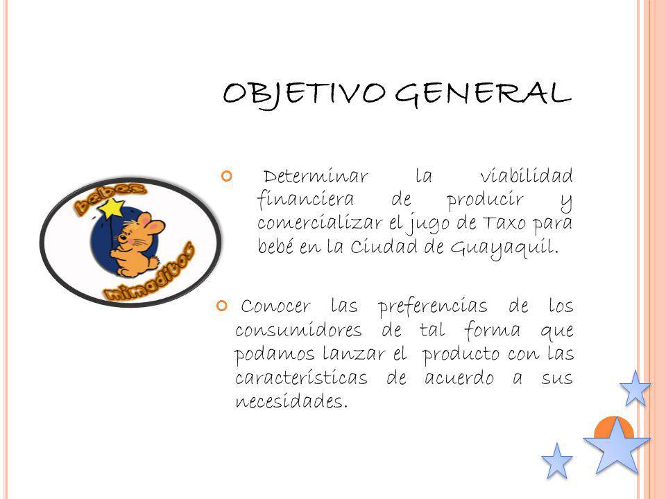 OBJETIVO GENERAL Determinar la viabilidad financiera de producir y comercializar el jugo de Taxo para bebé en la Ciudad de Guayaquil.
