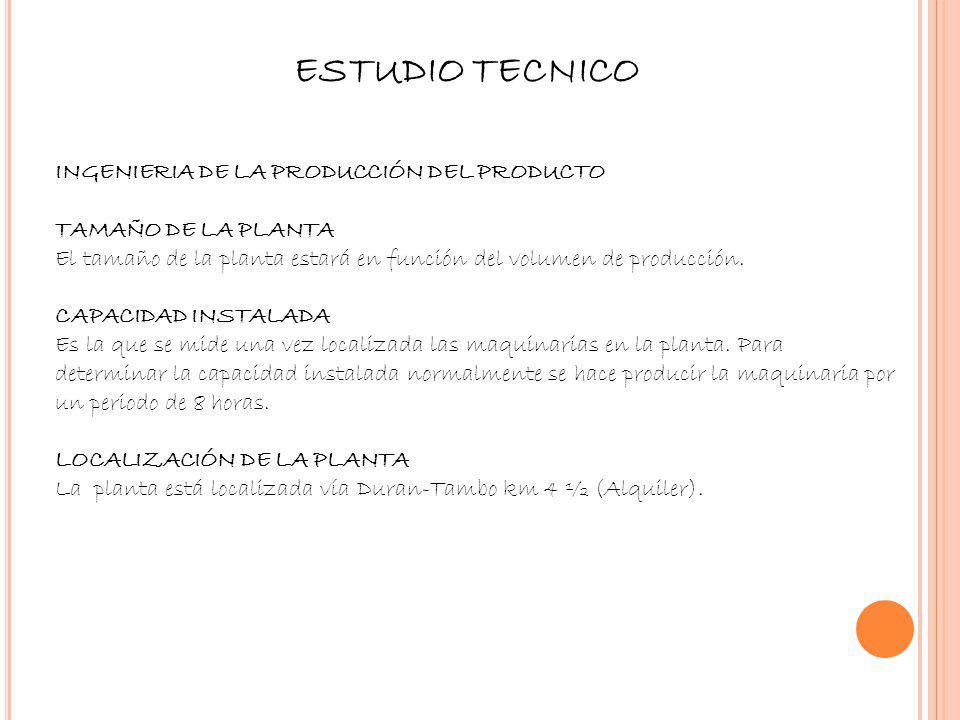ESTUDIO TECNICO INGENIERIA DE LA producción DEL PRODUCTO
