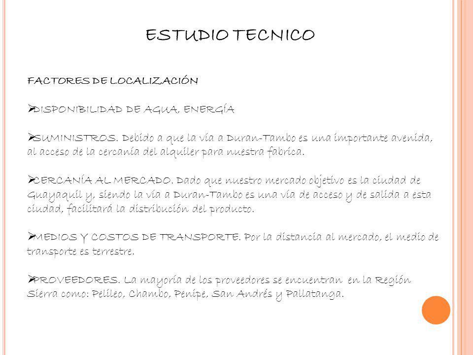 ESTUDIO TECNICO Factores De Localización