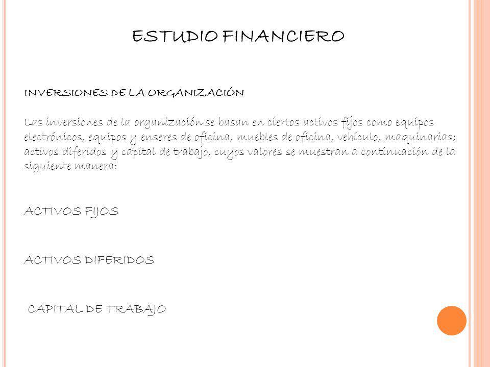 ESTUDIO FINANCIERO ACTIVOS FIJOS Activos Diferidos Capital de Trabajo