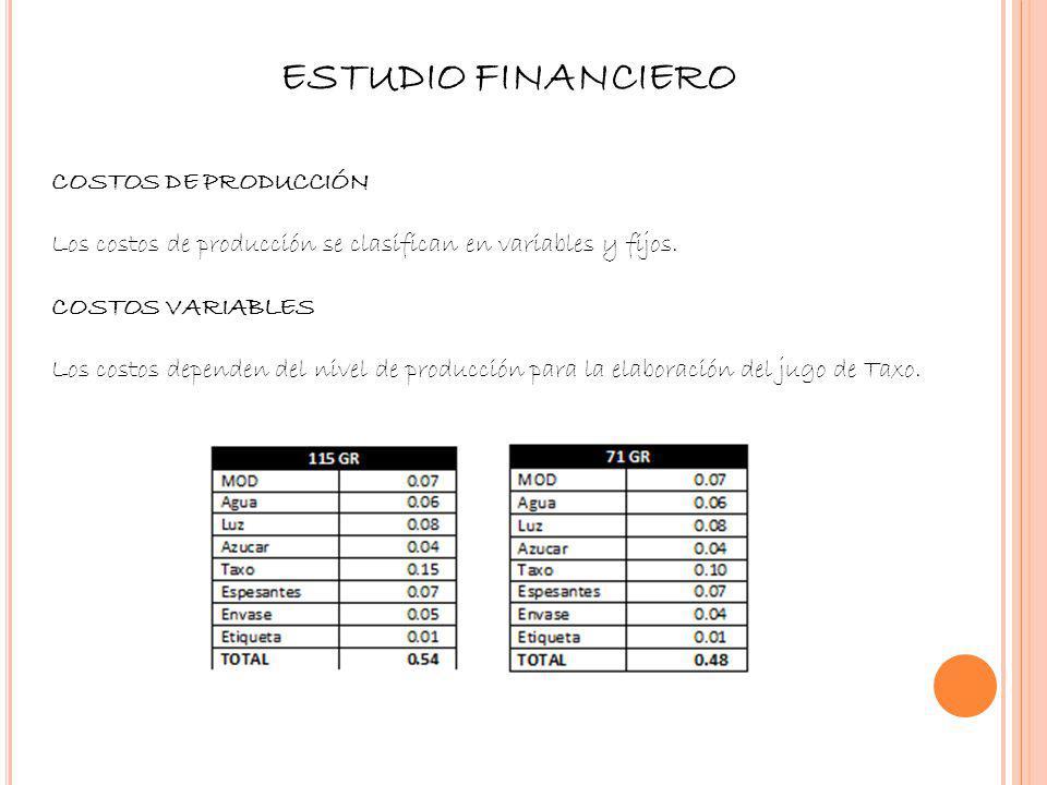ESTUDIO FINANCIERO COSTOS DE PRODUCCIÓN