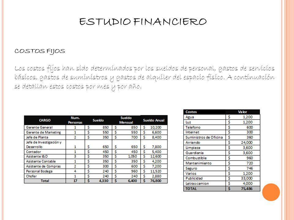 ESTUDIO FINANCIERO Costos FIJOS