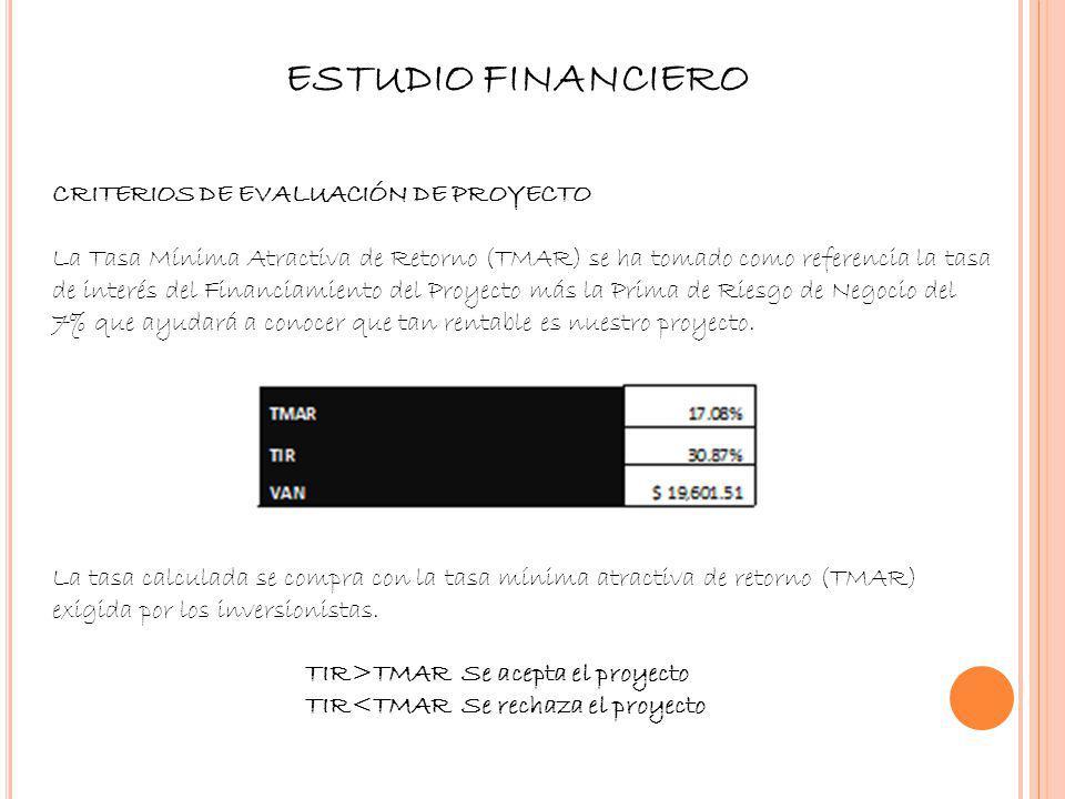 ESTUDIO FINANCIERO Criterios de Evaluación de Proyecto