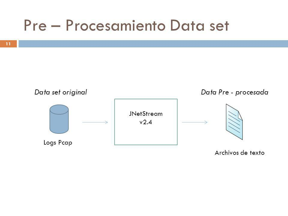 Pre – Procesamiento Data set