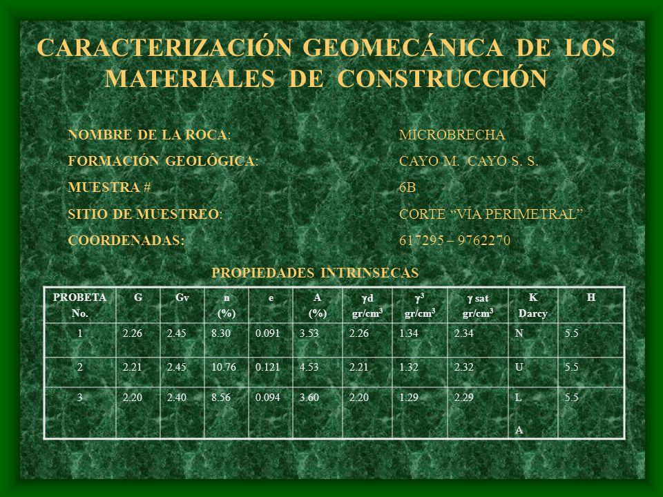 CARACTERIZACIÓN GEOMECÁNICA DE LOS MATERIALES DE CONSTRUCCIÓN