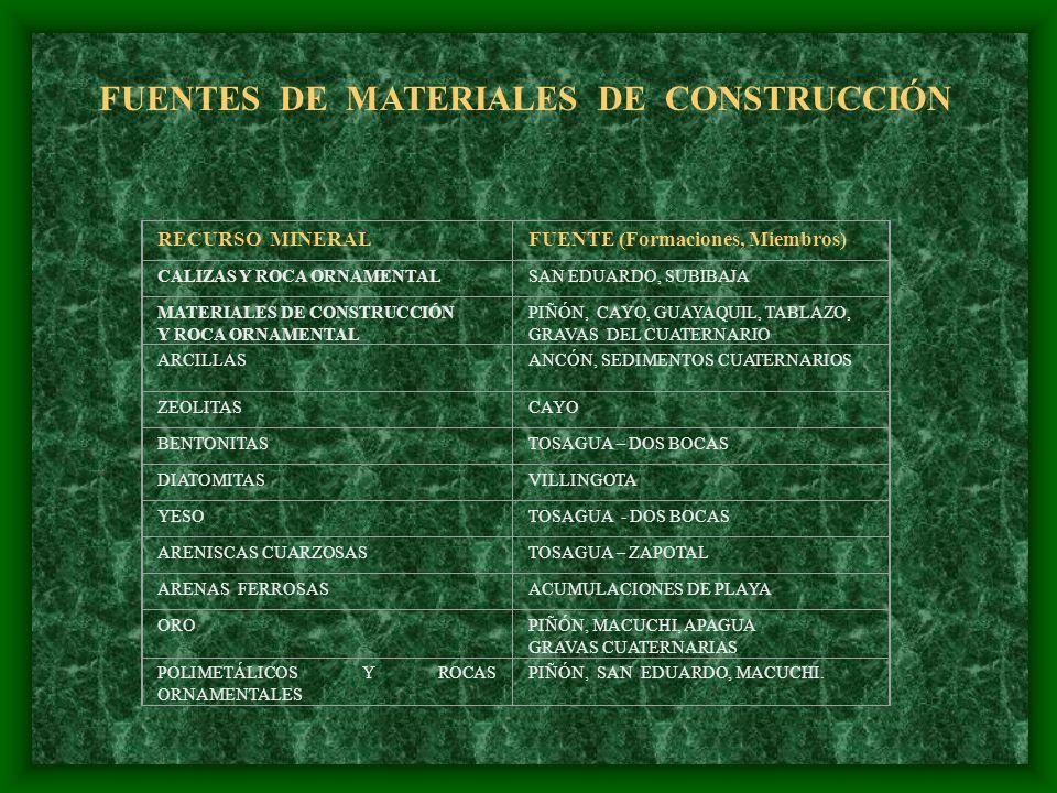 FUENTES DE MATERIALES DE CONSTRUCCIÓN