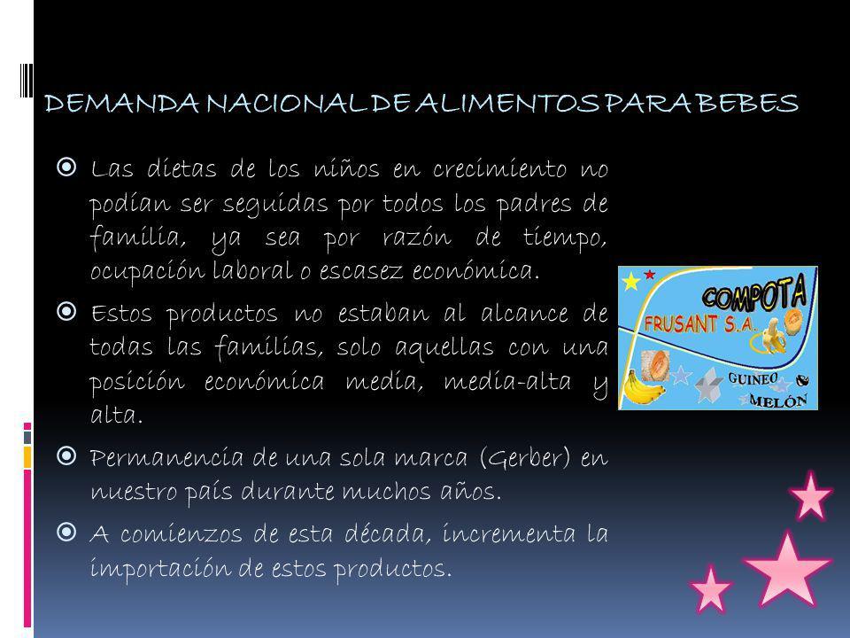 DEMANDA NACIONAL DE ALIMENTOS PARA BEBES