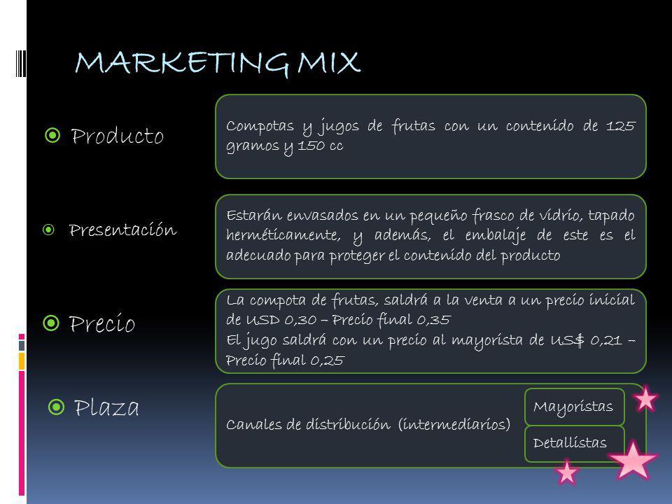 MARKETING MIX Precio Plaza Producto Presentación