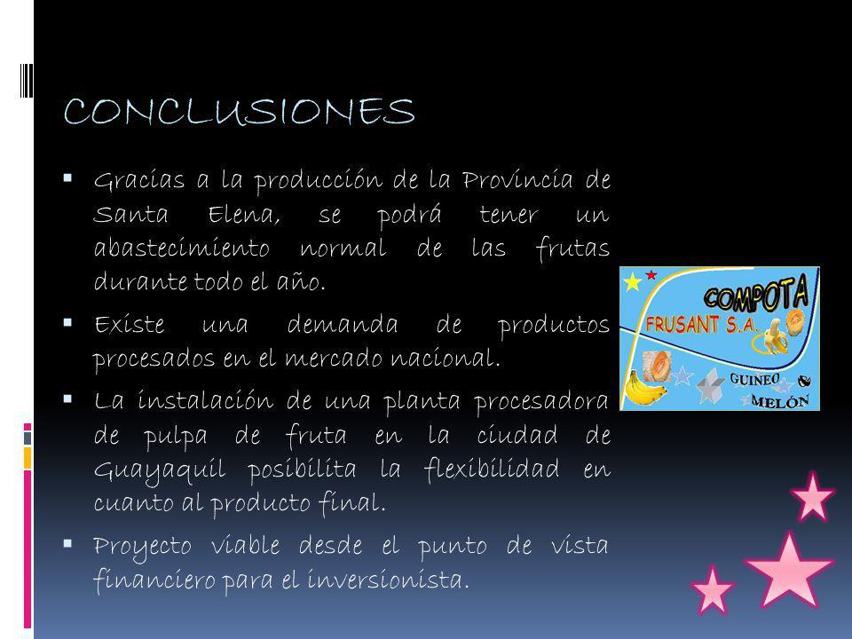 CONCLUSIONES Gracias a la producción de la Provincia de Santa Elena, se podrá tener un abastecimiento normal de las frutas durante todo el año.