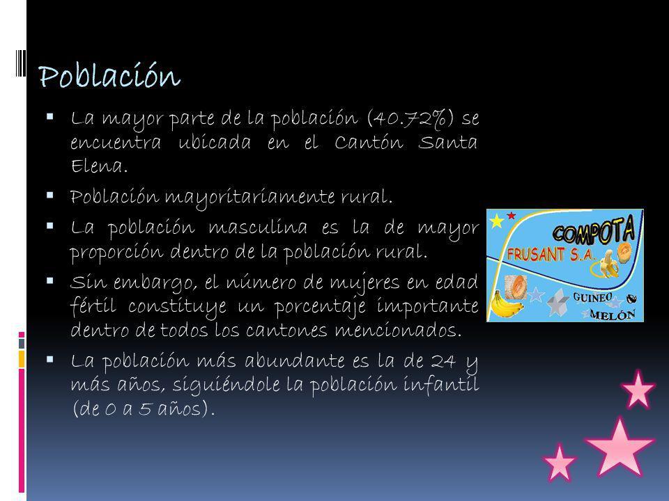 Población La mayor parte de la población (40.72%) se encuentra ubicada en el Cantón Santa Elena. Población mayoritariamente rural.