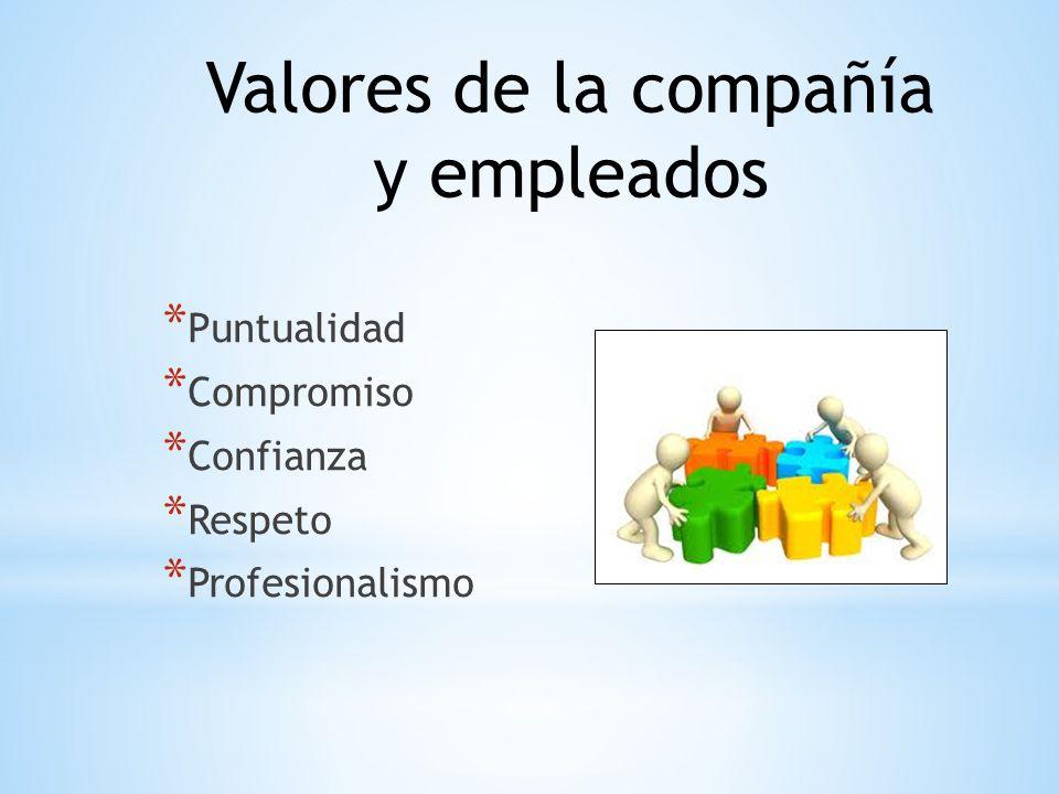 Valores de la compañía y empleados
