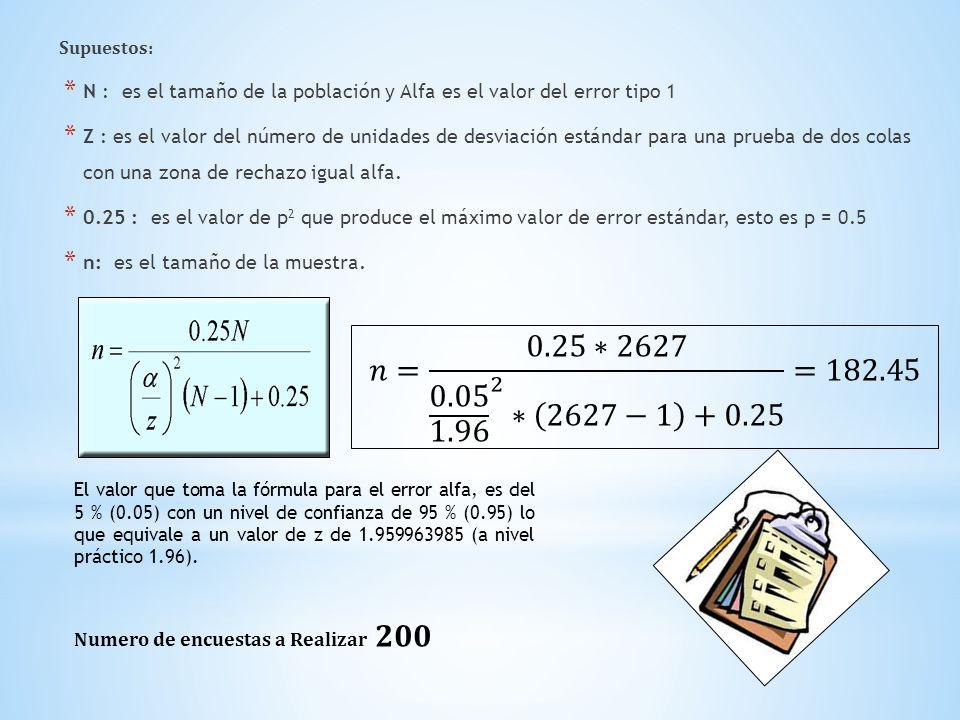 Supuestos: N : es el tamaño de la población y Alfa es el valor del error tipo 1.