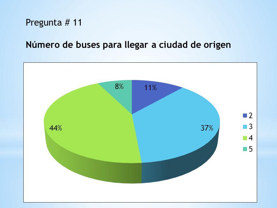 Pregunta # 11 Número de buses para llegar a ciudad de origen