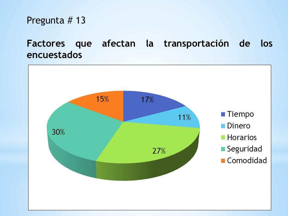 Pregunta # 13 Factores que afectan la transportación de los encuestados