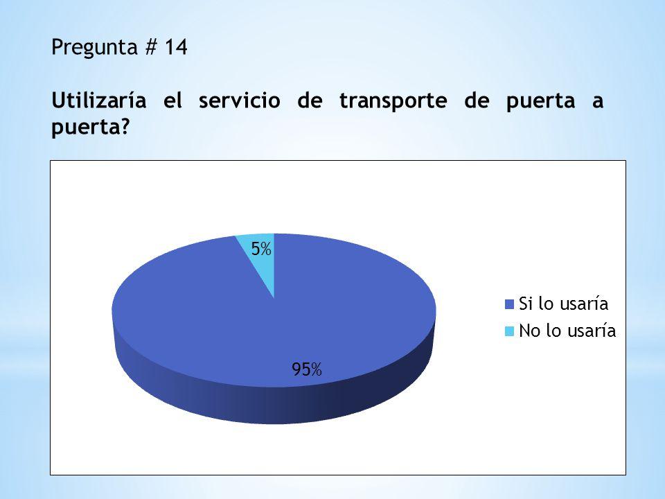 Pregunta # 14 Utilizaría el servicio de transporte de puerta a puerta