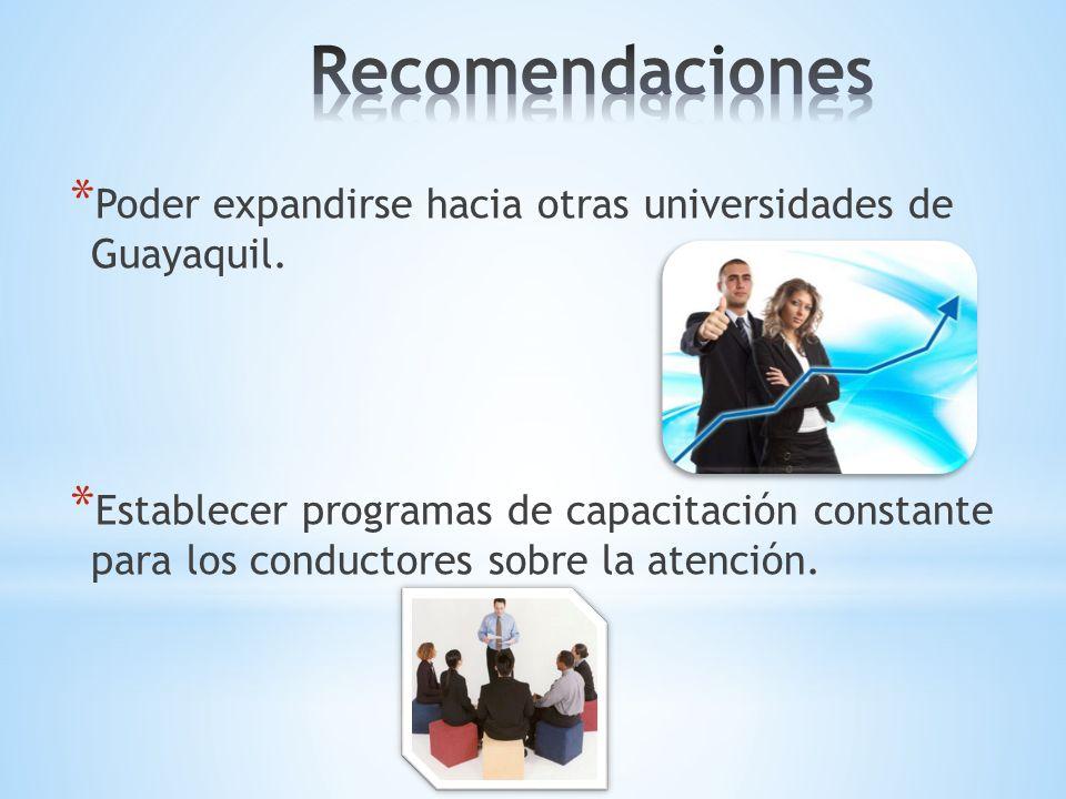 Recomendaciones Poder expandirse hacia otras universidades de Guayaquil.