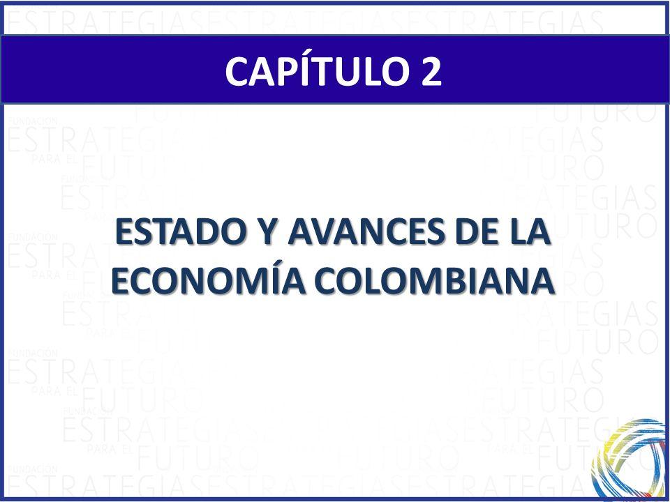 ESTADO Y AVANCES DE LA ECONOMÍA COLOMBIANA