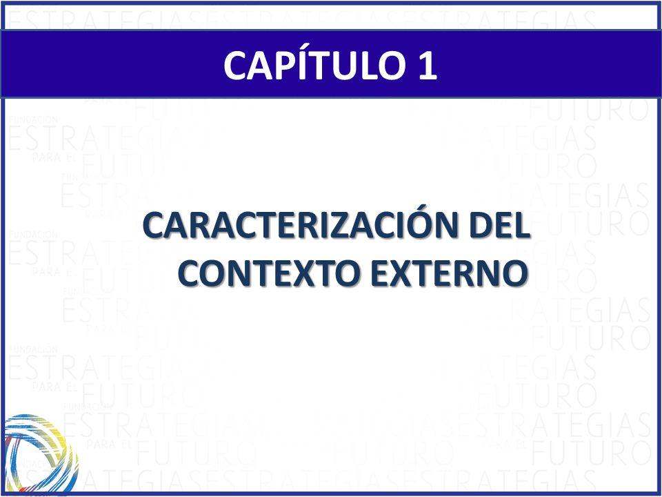 CARACTERIZACIÓN DEL CONTEXTO EXTERNO