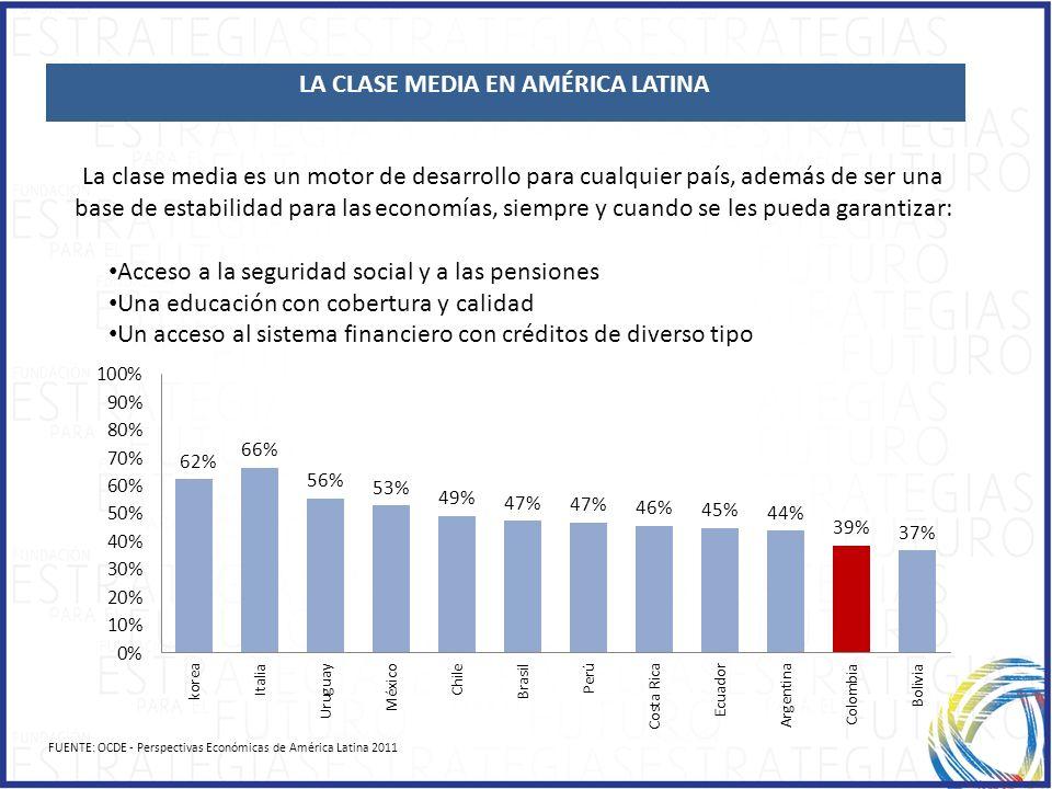 LA CLASE MEDIA EN AMÉRICA LATINA
