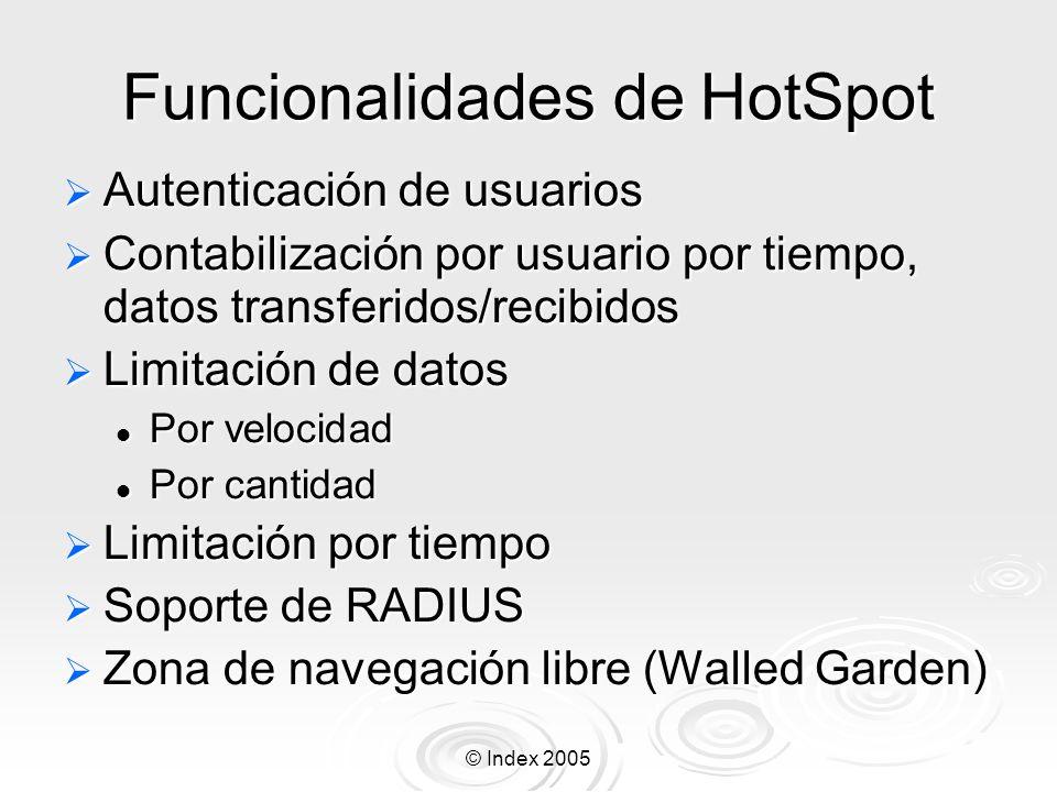 Funcionalidades de HotSpot