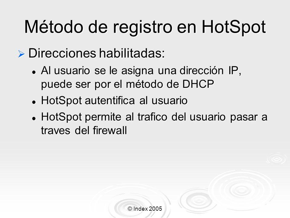 Método de registro en HotSpot