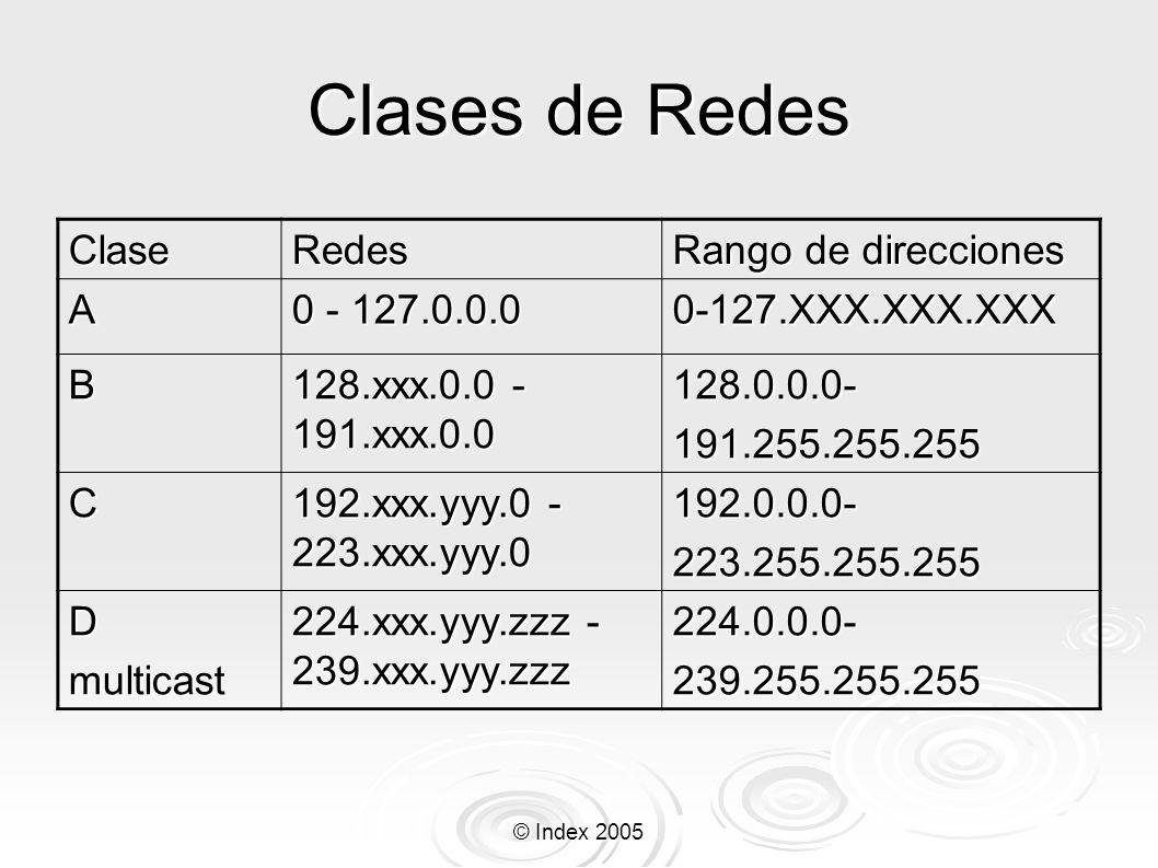 Clases de Redes Clase Redes Rango de direcciones A 0 - 127.0.0.0