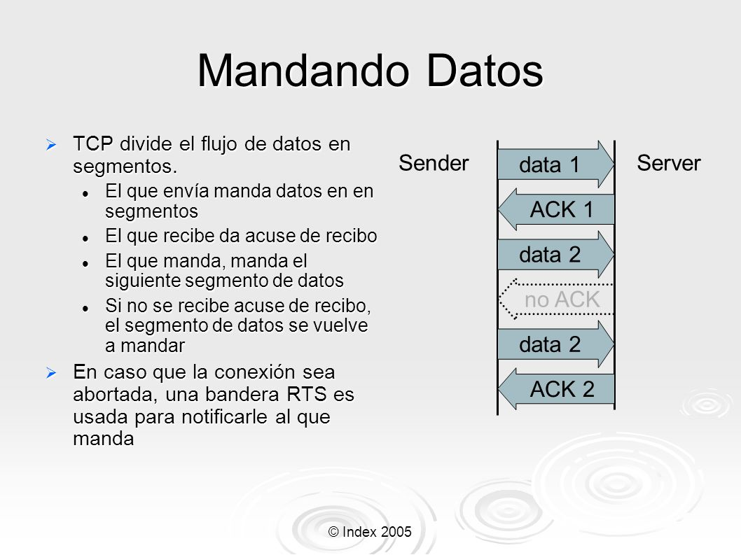 Mandando Datos data 1 Sender Server ACK 1 data 2 no ACK data 2 ACK 2