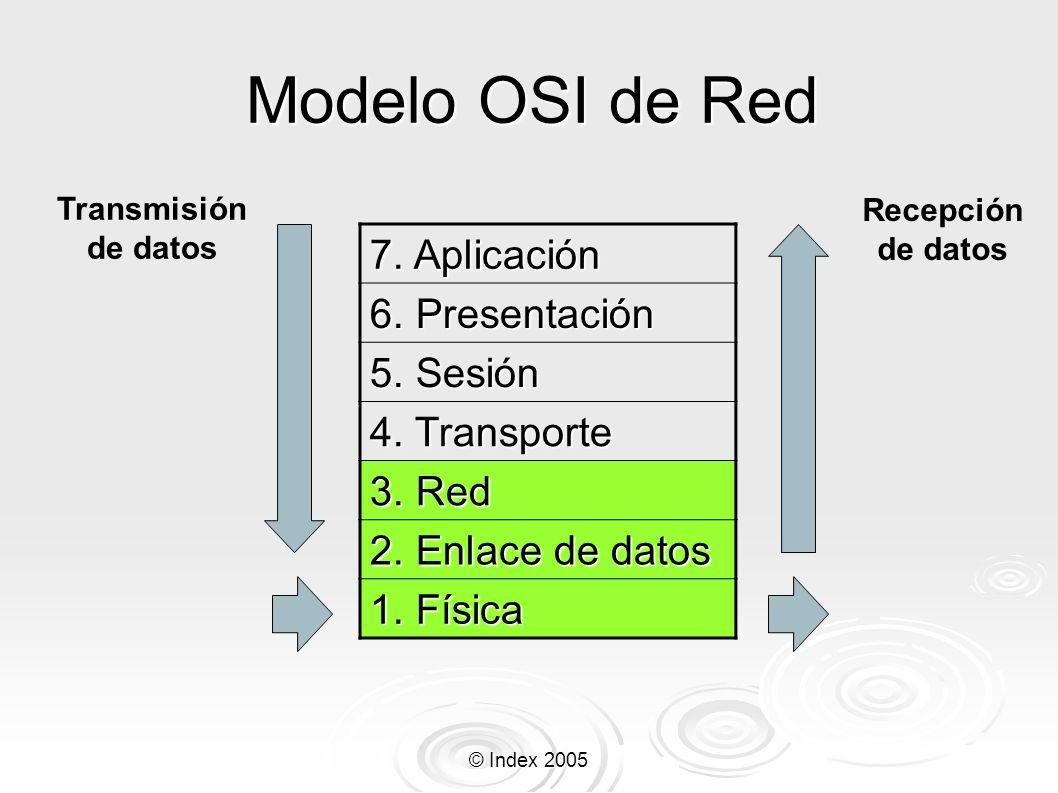 Modelo OSI de Red 7. Aplicación 6. Presentación 5. Sesión