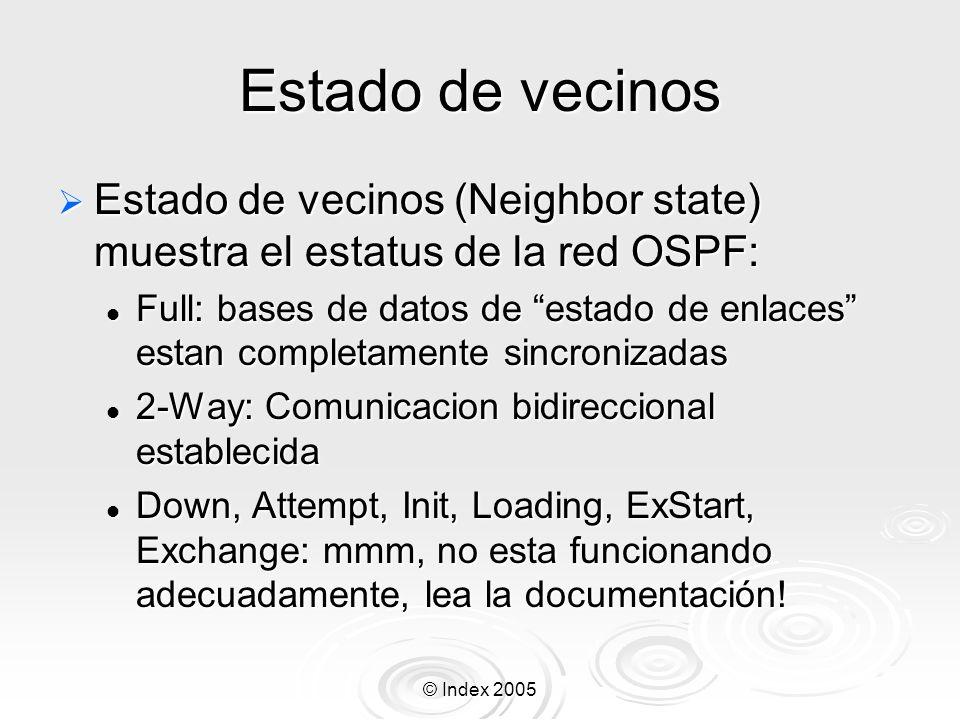 Estado de vecinos Estado de vecinos (Neighbor state) muestra el estatus de la red OSPF: