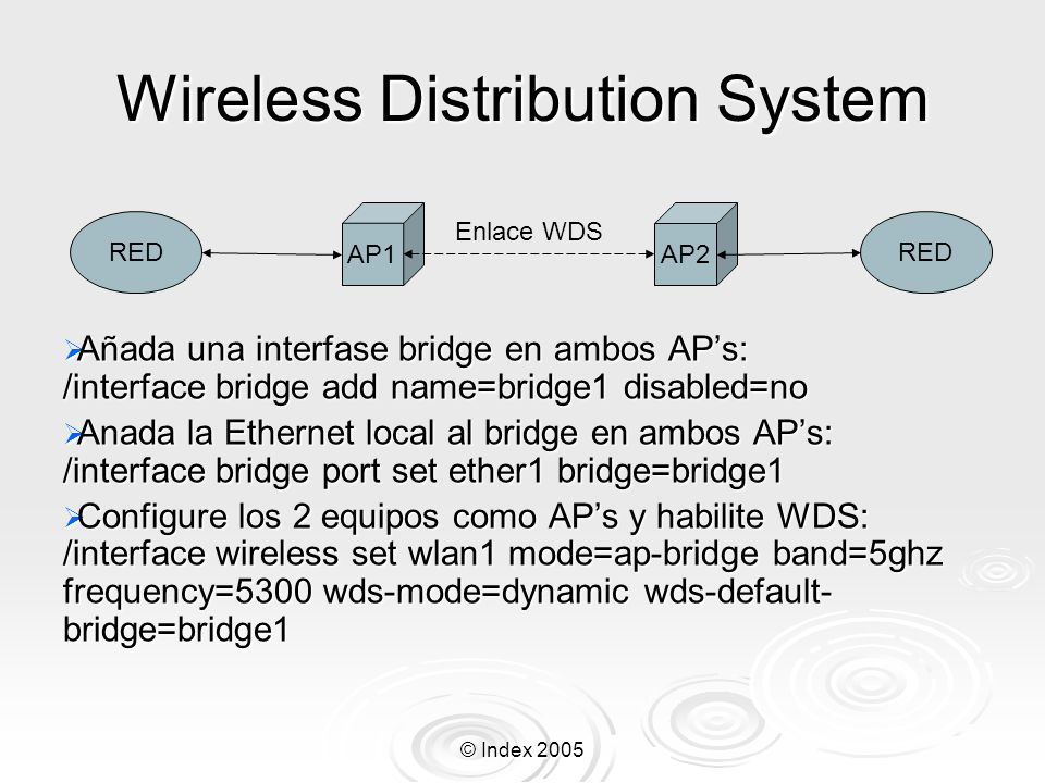 Wireless Distribution System