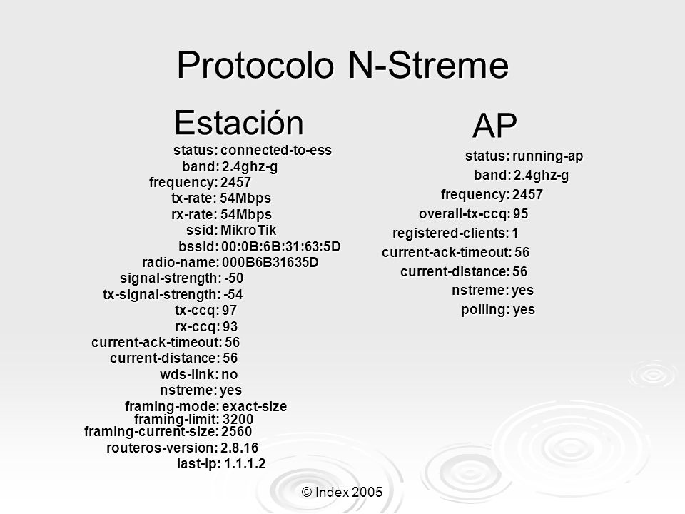 Protocolo N-Streme AP Estación status: connected-to-ess
