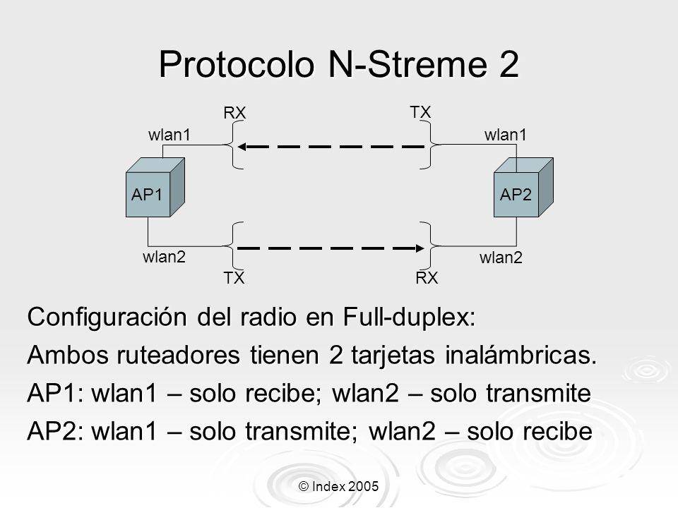 Protocolo N-Streme 2 Configuración del radio en Full-duplex: