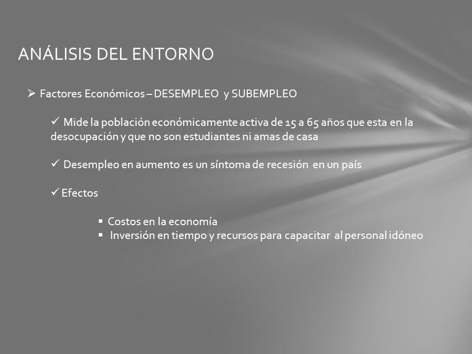 ANÁLISIS DEL ENTORNO Factores Económicos – DESEMPLEO y SUBEMPLEO