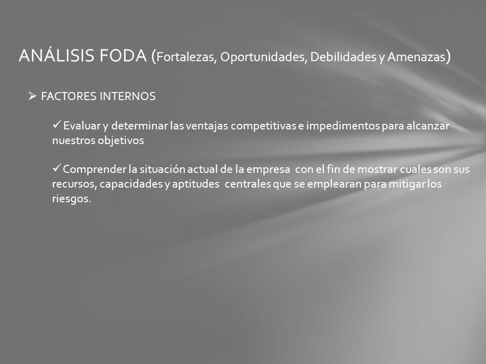 ANÁLISIS FODA (Fortalezas, Oportunidades, Debilidades y Amenazas)
