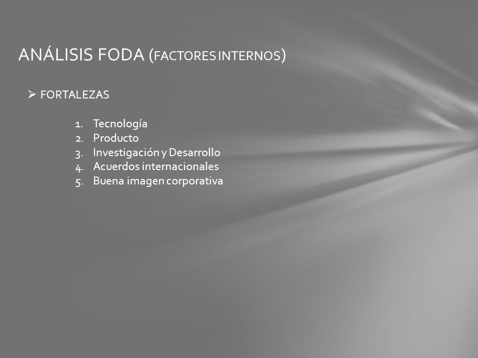 ANÁLISIS FODA (FACTORES INTERNOS)